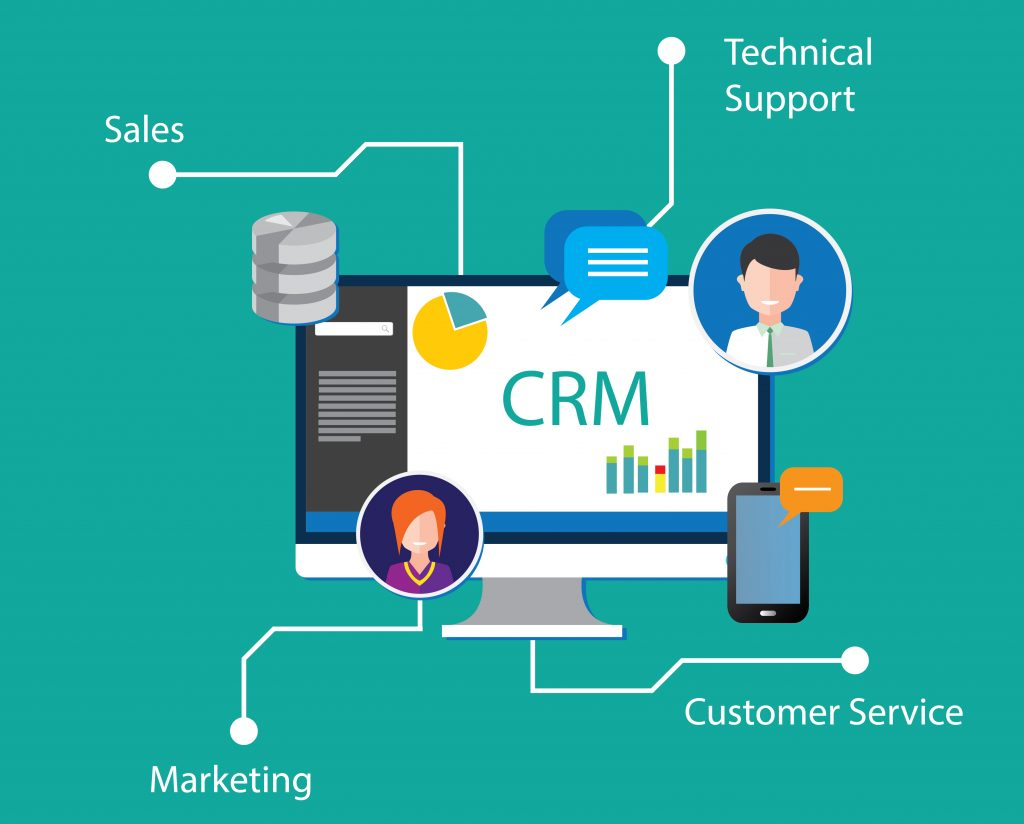 crm-customer-relationship-management